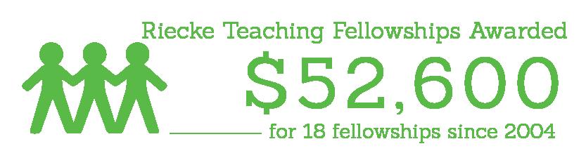 Riecke fellowship grant statistics-16